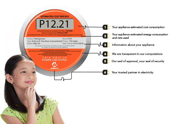 Parts of Meralco Orange Tag