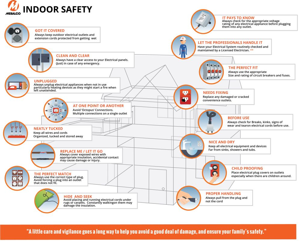 Home Safety Tips Wiring