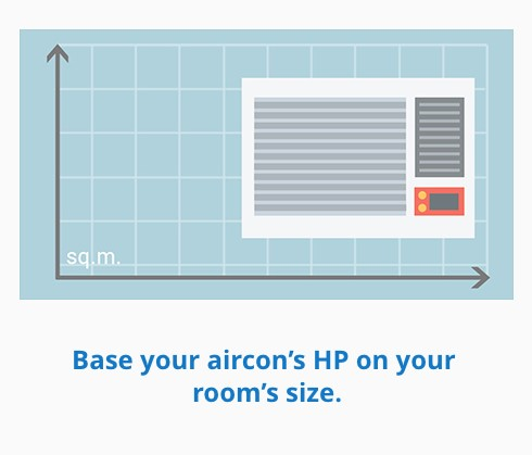 Aircon size should be considered