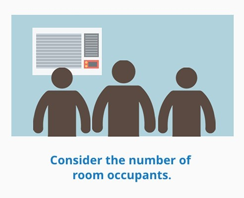Put into account the number of people using the room