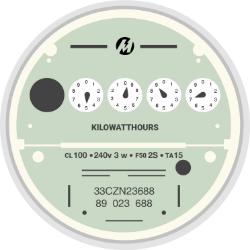 Electromechanical Meters